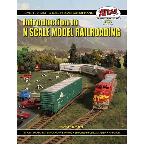 Introduction to N Scale Model RR