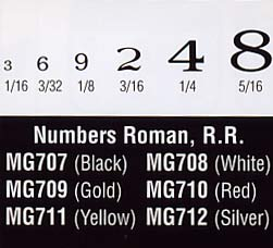 Black Numbers Roman, R R Model Graphic