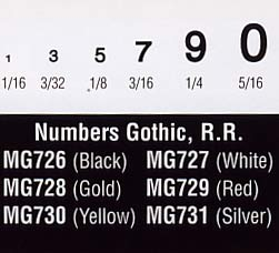 Black Numbers Gothic R R Model Graphics
